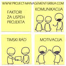 Komunikacija na projektu